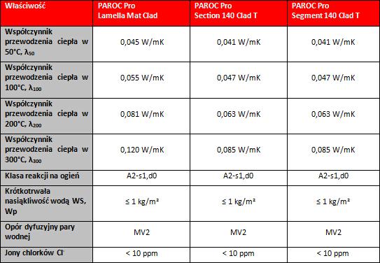 tabela clad.png